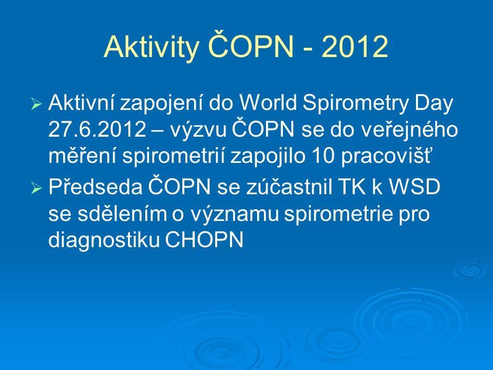 Aktivity ČOPN - 2012   Aktivní zapojení do World Spirometry Day 27.6.2012 – výzvu ČOPN se do veřejného měření spirometrií zapojilo 10 pracovišť  