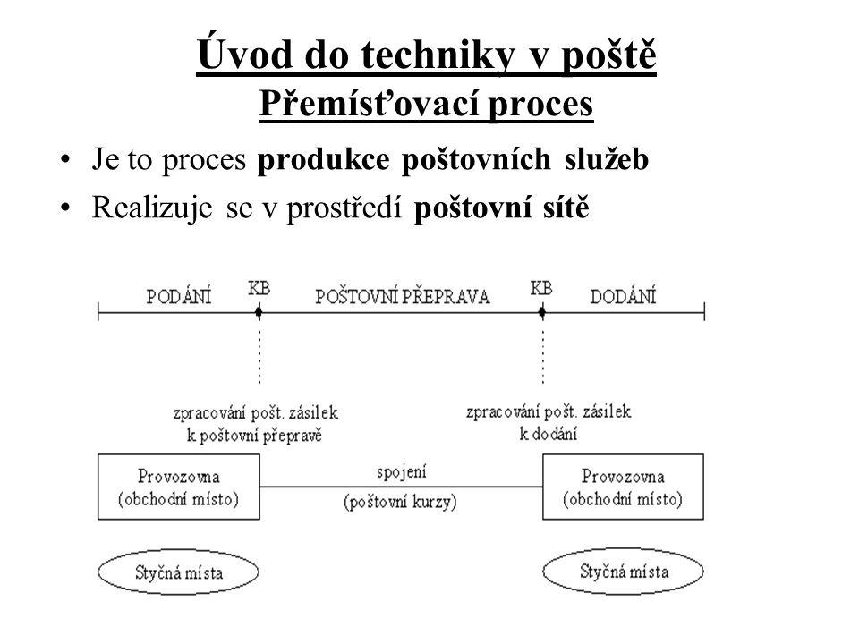 Úvod do techniky v poště Přemísťovací proces Je to proces produkce poštovních služeb Realizuje se v prostředí poštovní sítě