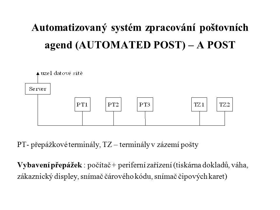 Automatizovaný systém zpracování poštovních agend (AUTOMATED POST) – A POST PT- přepážkové terminály, TZ – terminály v zázemí pošty Vybavení přepážek