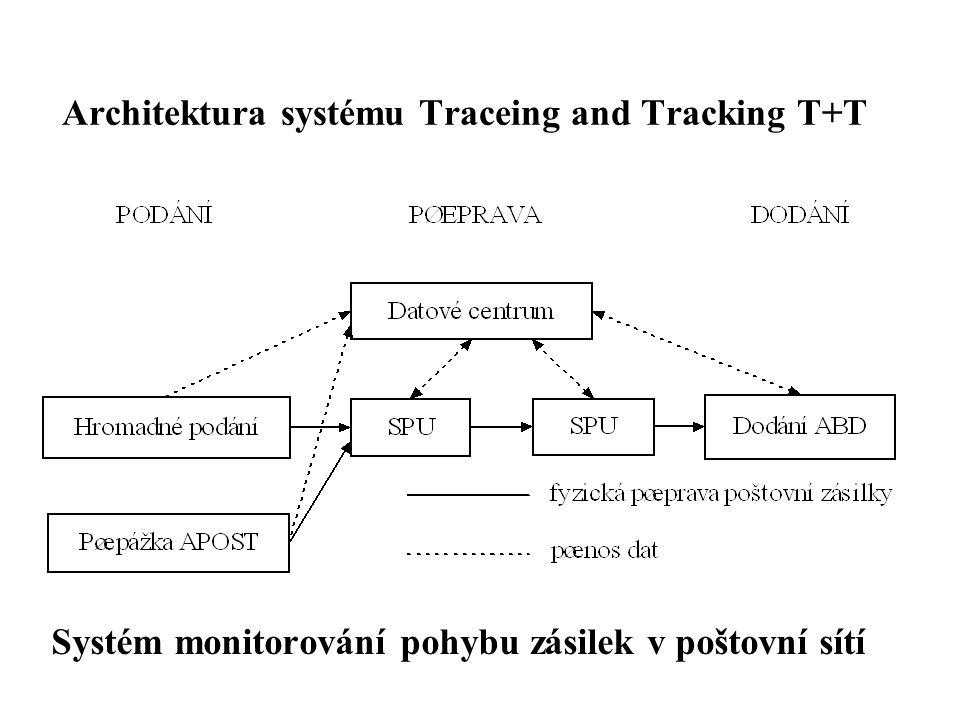 Architektura systému Traceing and Tracking T+T Systém monitorování pohybu zásilek v poštovní sítí