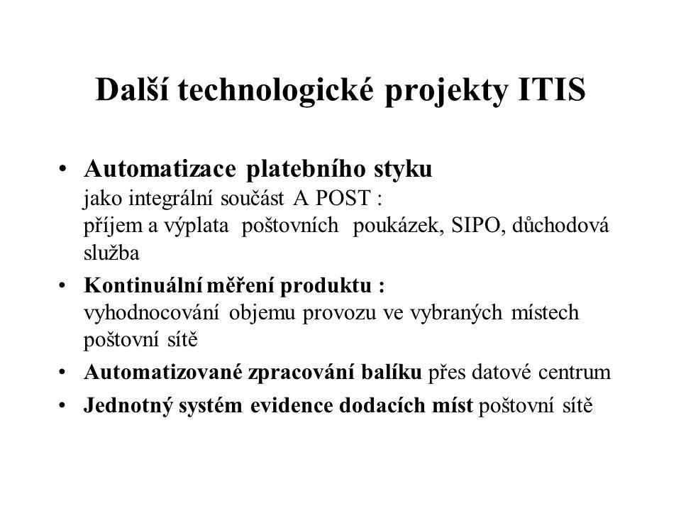 Další technologické projekty ITIS Automatizace platebního styku jako integrální součást A POST : příjem a výplata poštovních poukázek, SIPO, důchodová