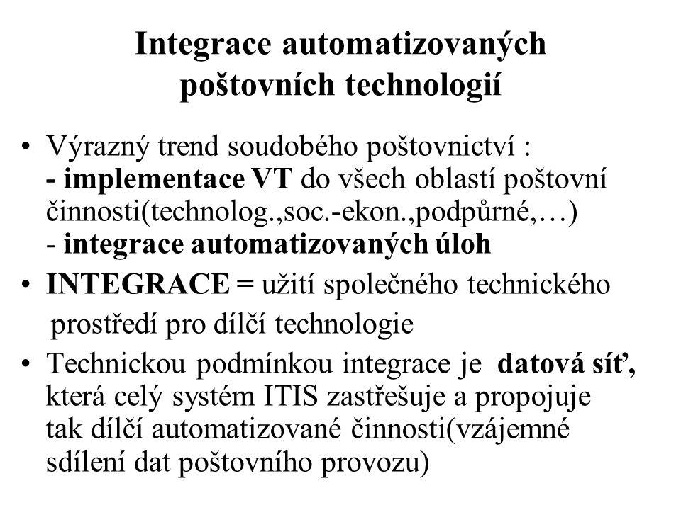 Integrace automatizovaných poštovních technologií Výrazný trend soudobého poštovnictví : - implementace VT do všech oblastí poštovní činnosti(technolo