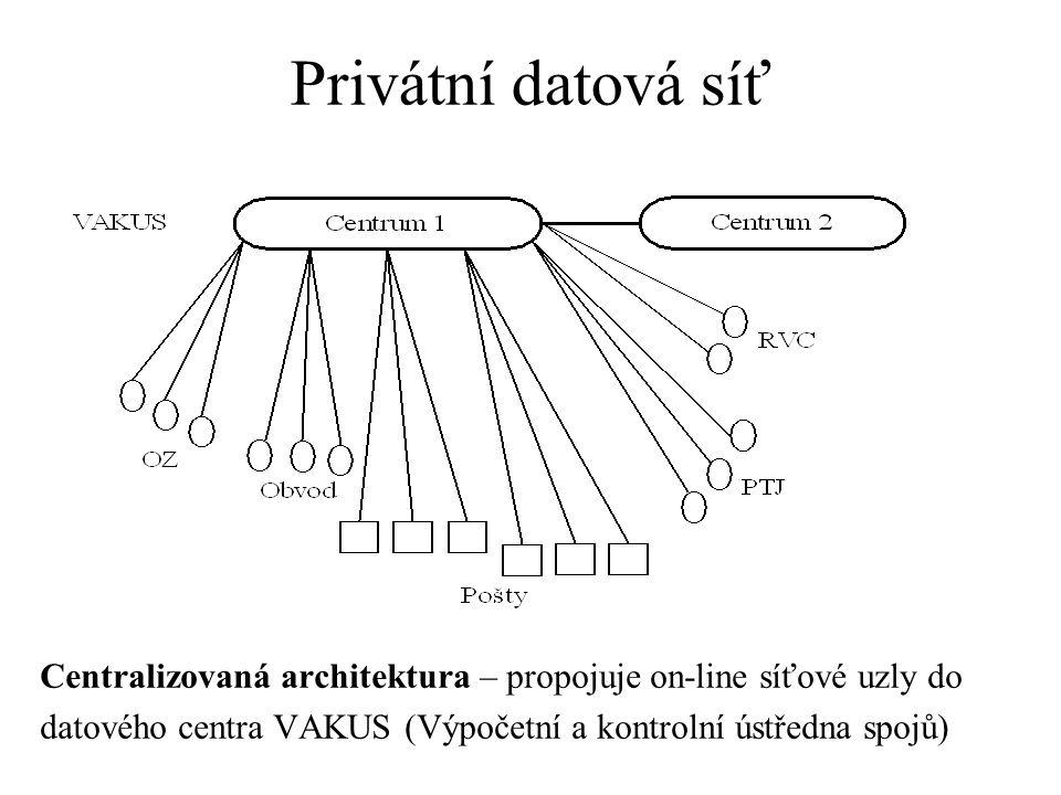 Privátní datová síť Centralizovaná architektura – propojuje on-line síťové uzly do datového centra VAKUS (Výpočetní a kontrolní ústředna spojů)