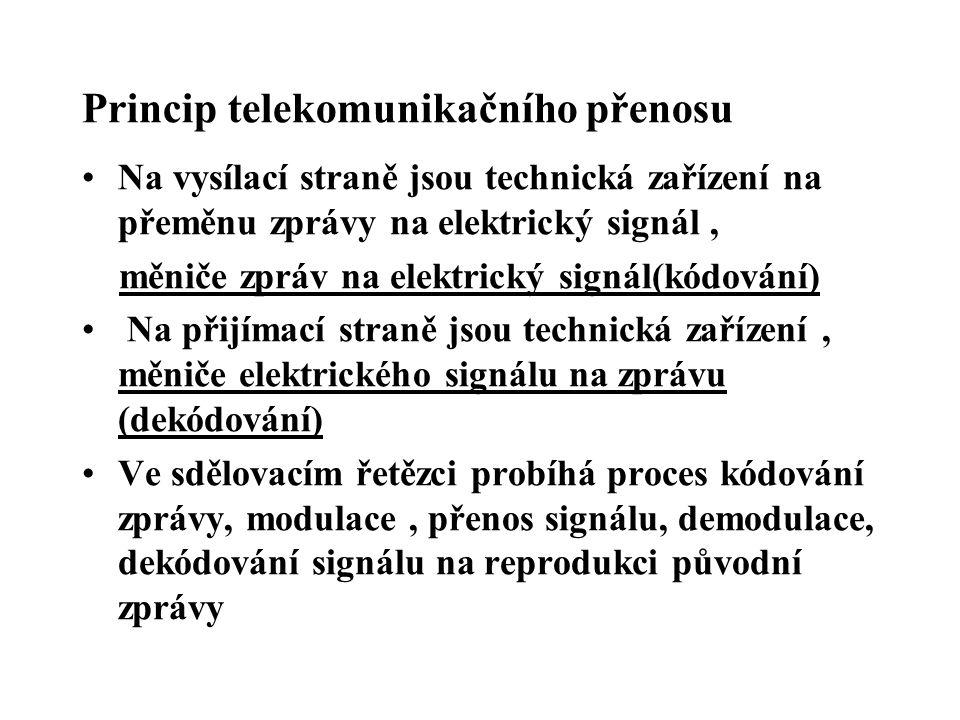 Princip telekomunikačního přenosu Na vysílací straně jsou technická zařízení na přeměnu zprávy na elektrický signál, měniče zpráv na elektrický signál