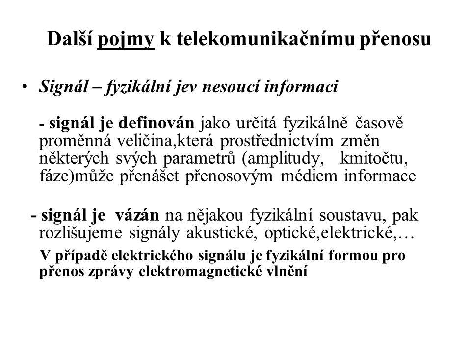 Další pojmy k telekomunikačnímu přenosu Signál – fyzikální jev nesoucí informaci - signál je definován jako určitá fyzikálně časově proměnná veličina,