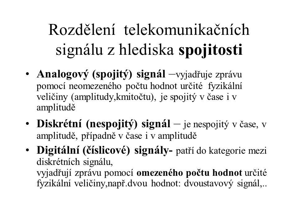 Rozdělení telekomunikačních signálu z hlediska spojitosti Analogový (spojitý) signál – vyjadřuje zprávu pomocí neomezeného počtu hodnot určité fyzikál