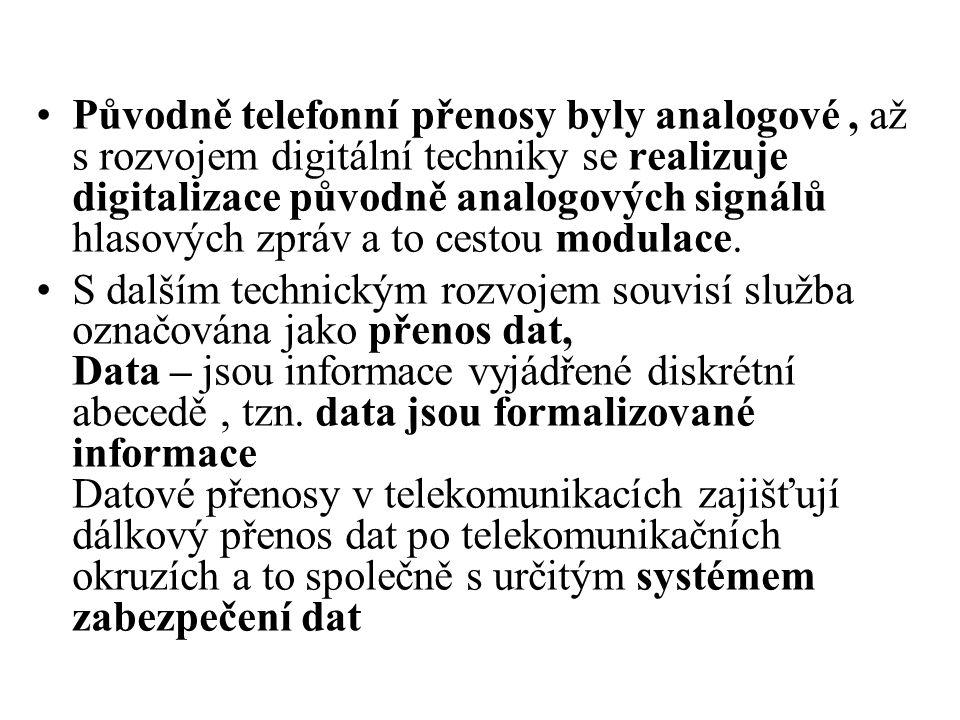 Původně telefonní přenosy byly analogové, až s rozvojem digitální techniky se realizuje digitalizace původně analogových signálů hlasových zpráv a to