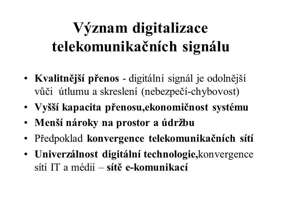 Význam digitalizace telekomunikačních signálu Kvalitnější přenos - digitální signál je odolnější vůči útlumu a skreslení (nebezpečí-chybovost) Vyšší k