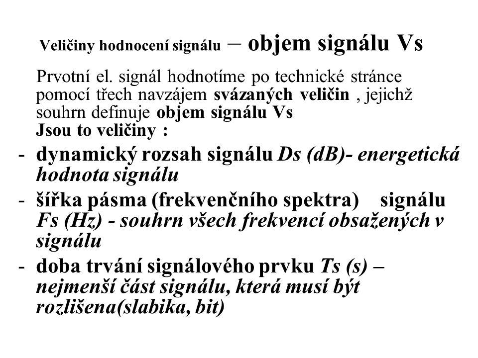 Veličiny hodnocení signálu – objem signálu Vs Prvotní el. signál hodnotíme po technické stránce pomocí třech navzájem svázaných veličin, jejichž souhr
