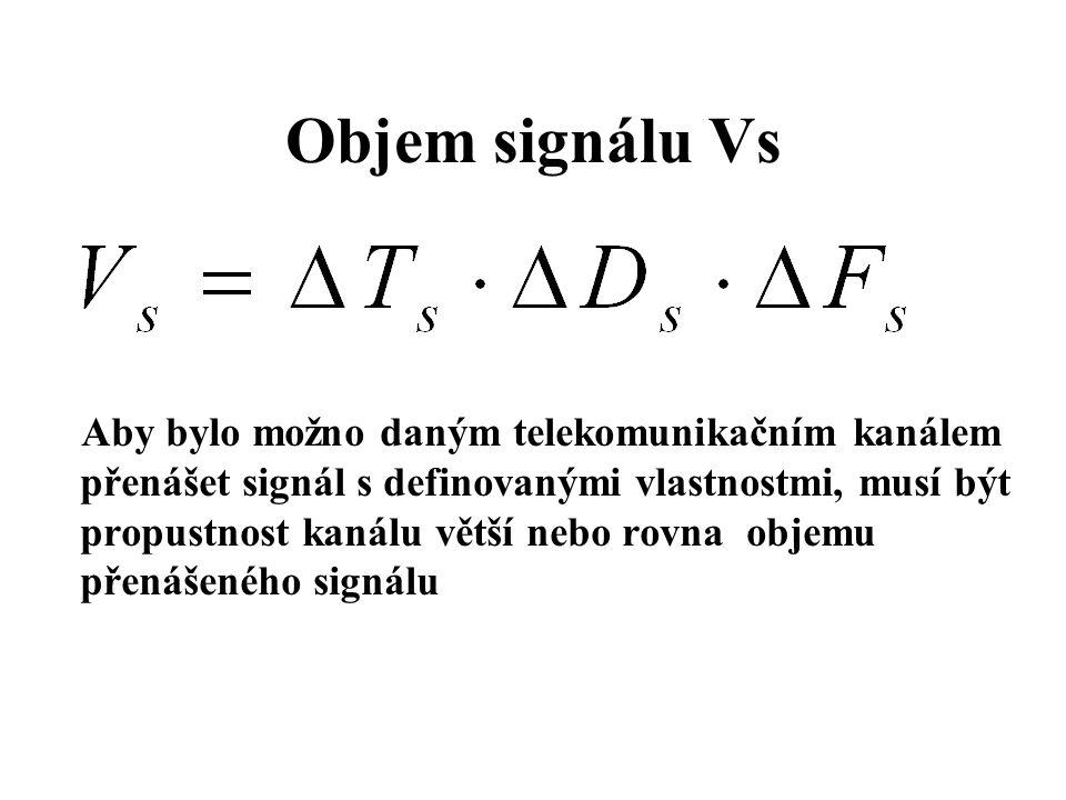 Objem signálu Vs Aby bylo možno daným telekomunikačním kanálem přenášet signál s definovanými vlastnostmi, musí být propustnost kanálu větší nebo rovn