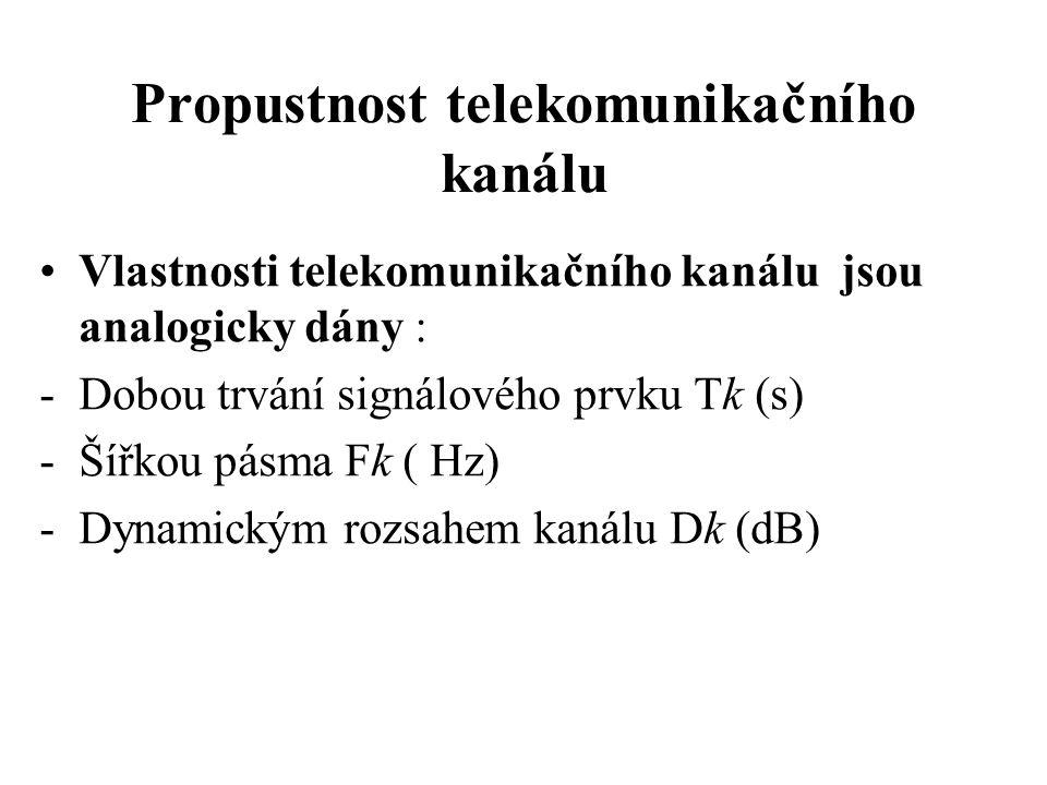 Propustnost telekomunikačního kanálu Vlastnosti telekomunikačního kanálu jsou analogicky dány : -Dobou trvání signálového prvku Tk (s) -Šířkou pásma F