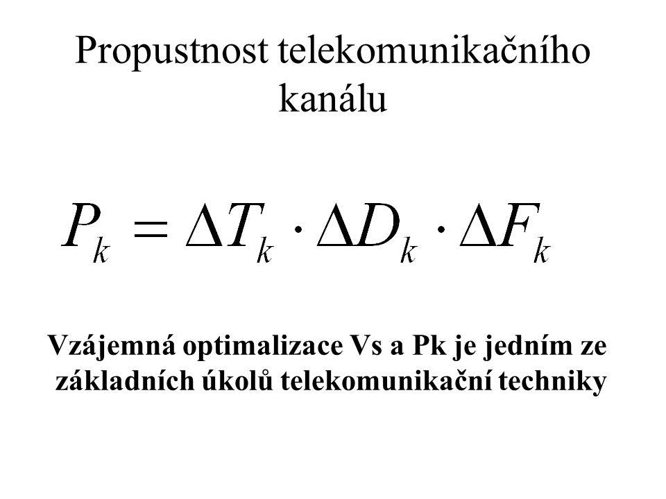 Propustnost telekomunikačního kanálu Vzájemná optimalizace Vs a Pk je jedním ze základních úkolů telekomunikační techniky