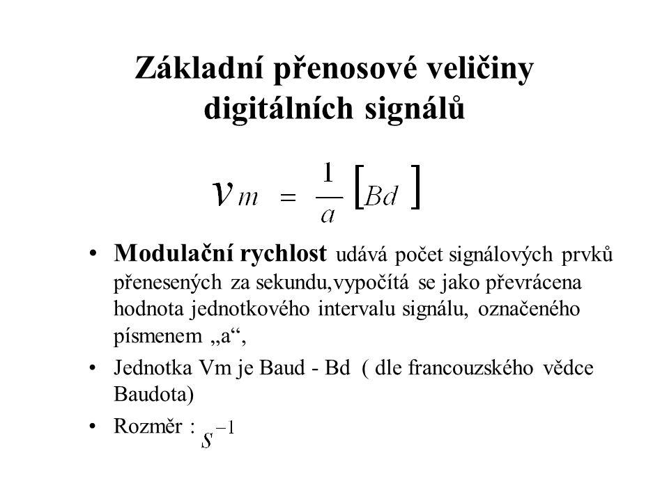 Základní přenosové veličiny digitálních signálů Modulační rychlost udává počet signálových prvků přenesených za sekundu,vypočítá se jako převrácena ho