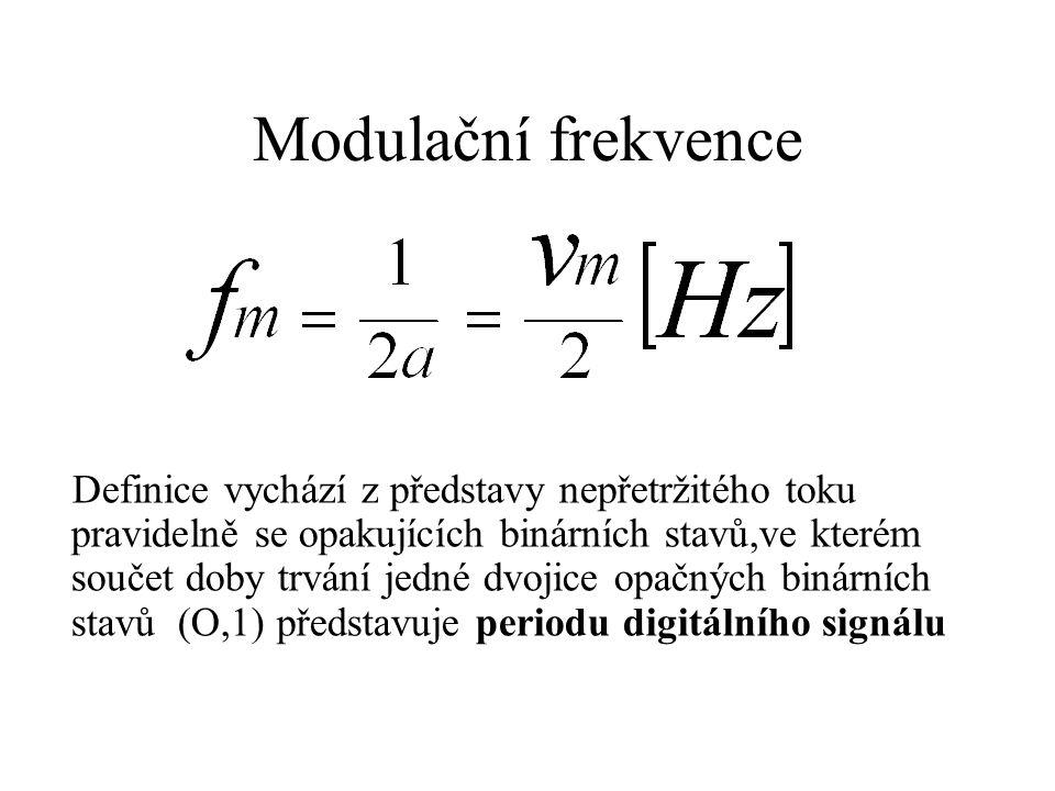 Modulační frekvence Definice vychází z představy nepřetržitého toku pravidelně se opakujících binárních stavů,ve kterém součet doby trvání jedné dvoji