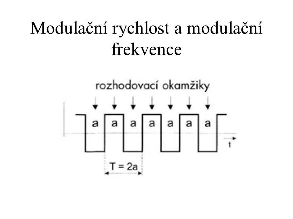 Modulační rychlost a modulační frekvence