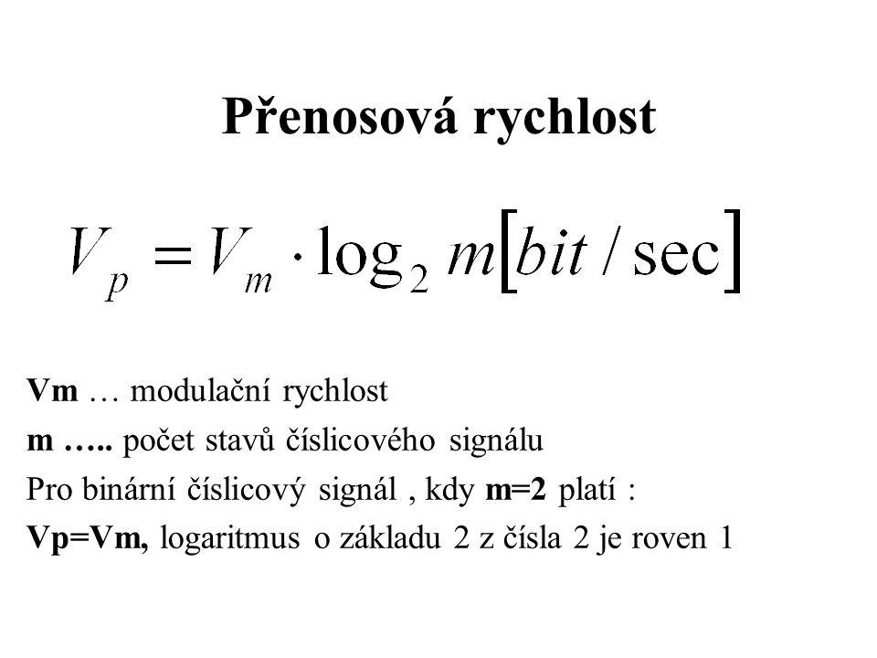Přenosová rychlost Vm … modulační rychlost m ….. počet stavů číslicového signálu Pro binární číslicový signál, kdy m=2 platí : Vp=Vm, logaritmus o zák