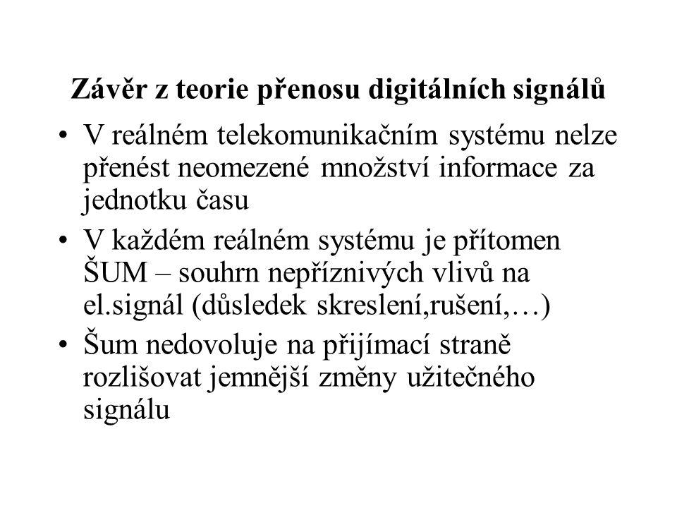 Závěr z teorie přenosu digitálních signálů V reálném telekomunikačním systému nelze přenést neomezené množství informace za jednotku času V každém reá