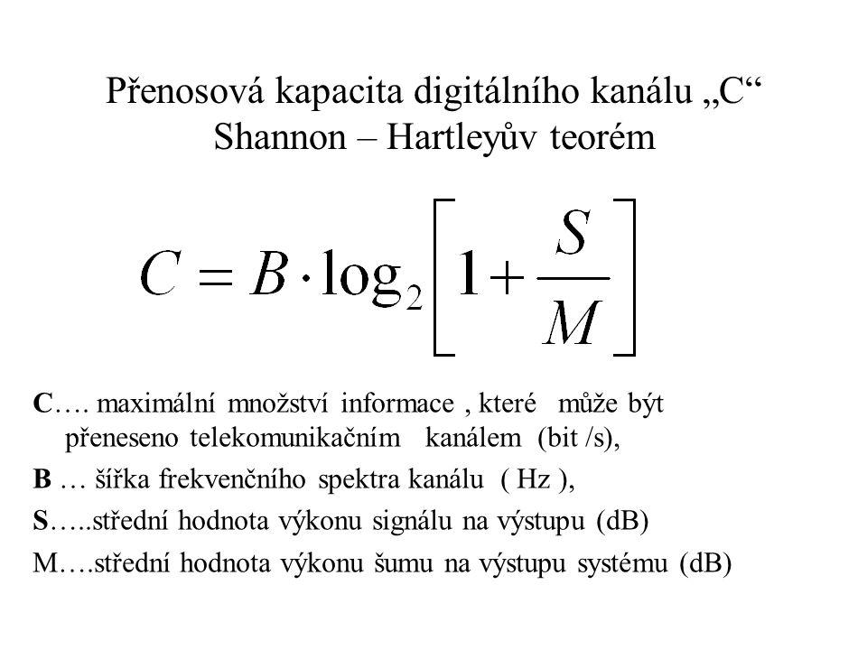 """Přenosová kapacita digitálního kanálu """"C"""" Shannon – Hartleyův teorém C…. maximální množství informace, které může být přeneseno telekomunikačním kanál"""