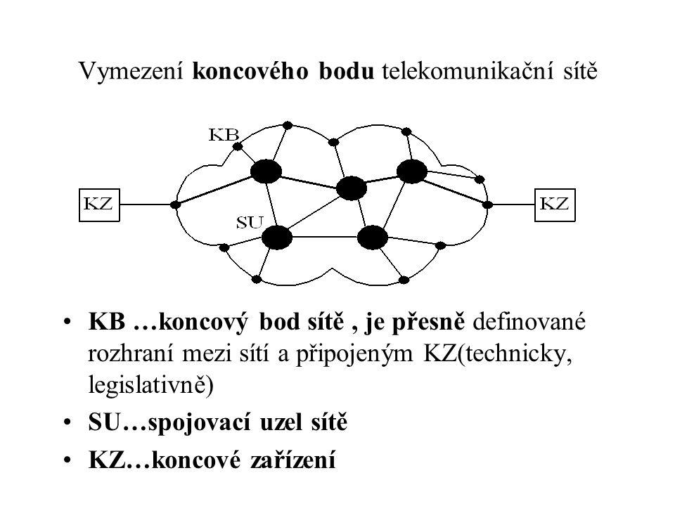 Vymezení koncového bodu telekomunikační sítě KB …koncový bod sítě, je přesně definované rozhraní mezi sítí a připojeným KZ(technicky, legislativně) SU