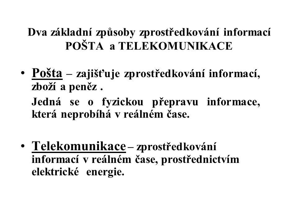 Dva základní způsoby zprostředkování informací POŠTA a TELEKOMUNIKACE Pošta – zajišťuje zprostředkování informací, zboží a peněz. Jedná se o fyzickou