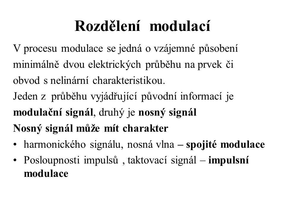 Rozdělení modulací V procesu modulace se jedná o vzájemné působení minimálně dvou elektrických průběhu na prvek či obvod s nelinární charakteristikou.