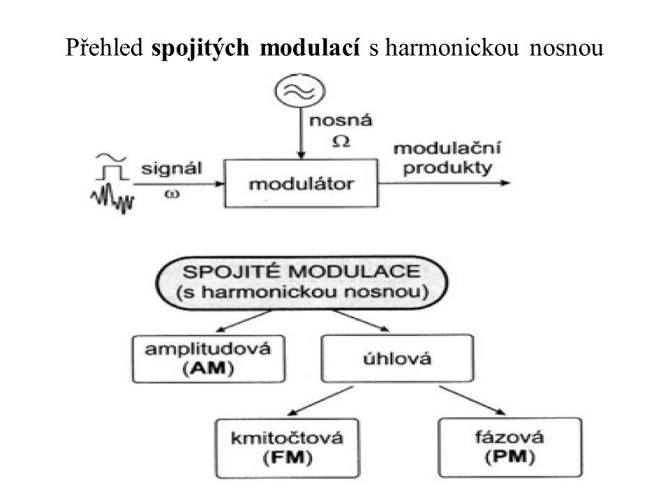 Přehled spojitých modulací s harmonickou nosnou