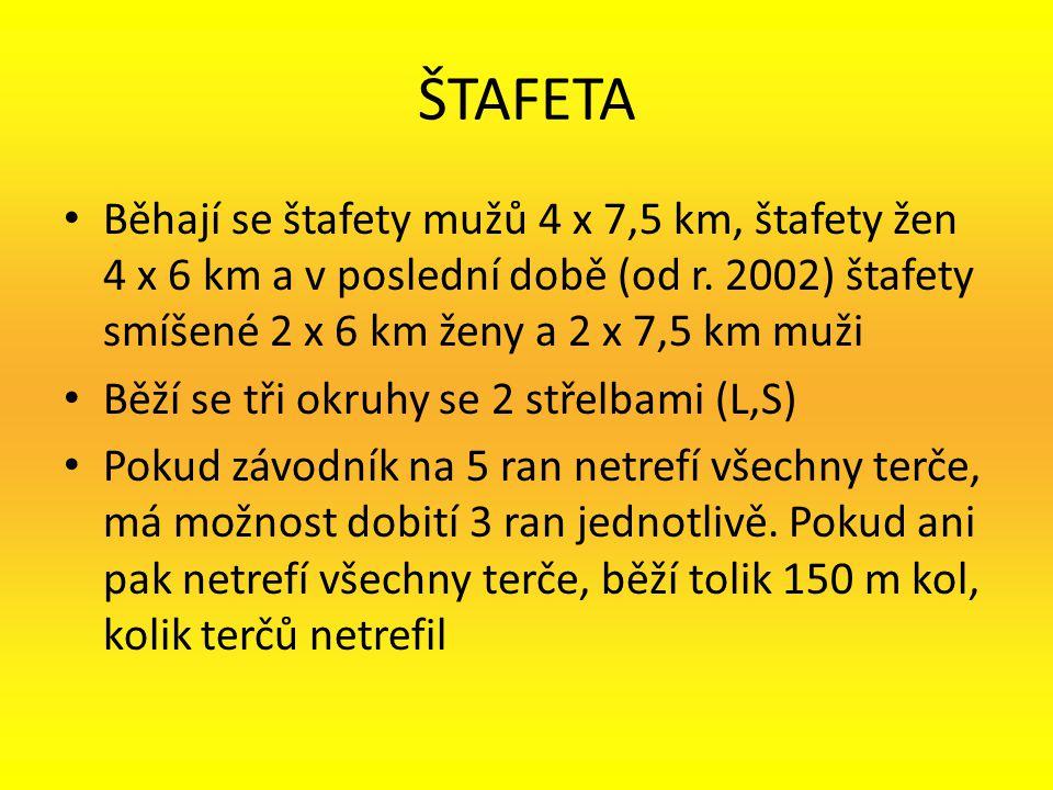 ŠTAFETA Běhají se štafety mužů 4 x 7,5 km, štafety žen 4 x 6 km a v poslední době (od r. 2002) štafety smíšené 2 x 6 km ženy a 2 x 7,5 km muži Běží se