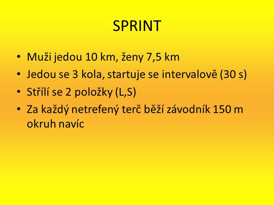 SPRINT Muži jedou 10 km, ženy 7,5 km Jedou se 3 kola, startuje se intervalově (30 s) Střílí se 2 položky (L,S) Za každý netrefený terč běží závodník 1