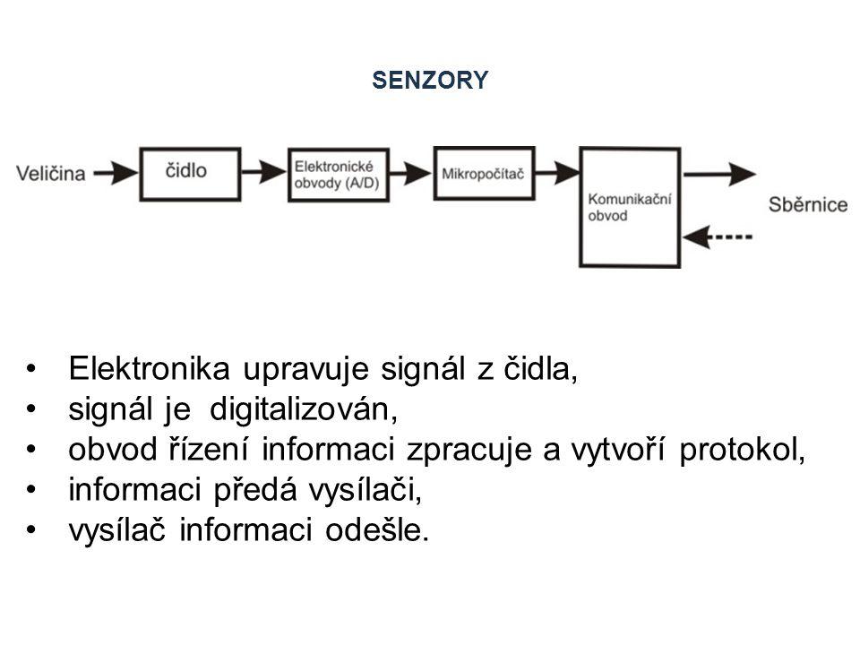 SENZORY Elektronika upravuje signál z čidla, signál je digitalizován, obvod řízení informaci zpracuje a vytvoří protokol, informaci předá vysílači, vysílač informaci odešle.