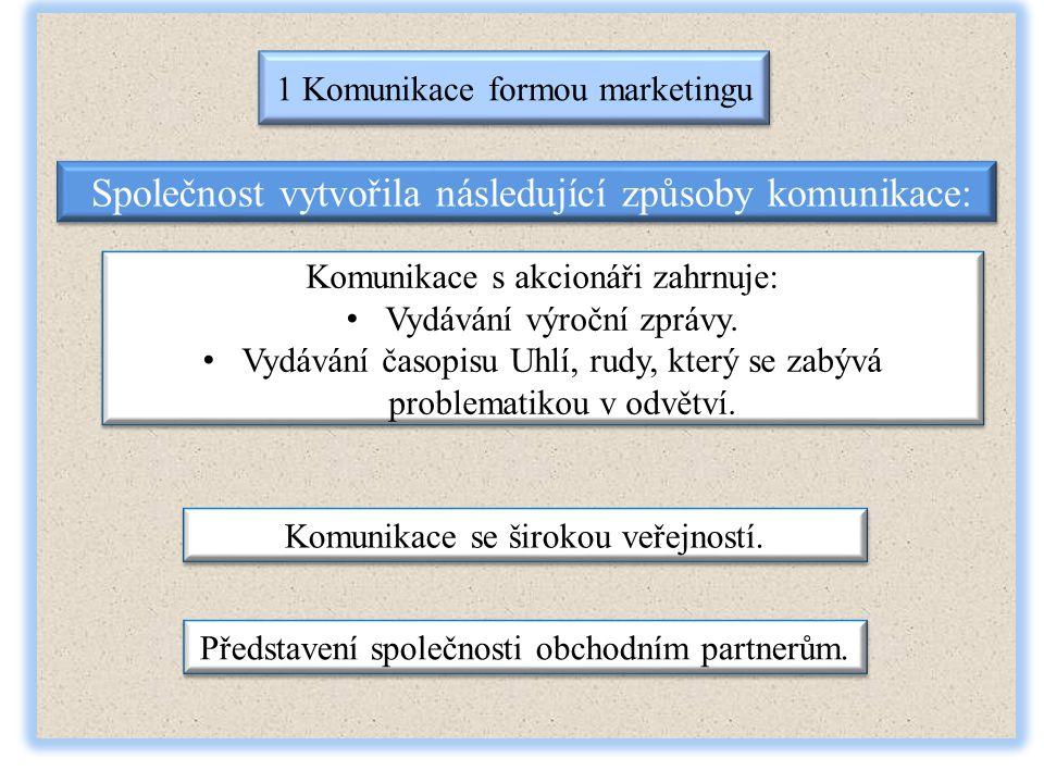1 Komunikace formou marketingu Komunikace s akcionáři zahrnuje: Vydávání výroční zprávy. Vydávání časopisu Uhlí, rudy, který se zabývá problematikou v