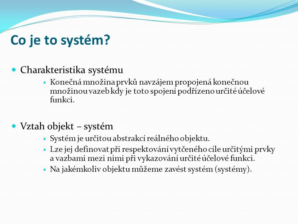 Co je to systém? Charakteristika systému Konečná množina prvků navzájem propojená konečnou množinou vazeb kdy je toto spojení podřízeno určité účelové