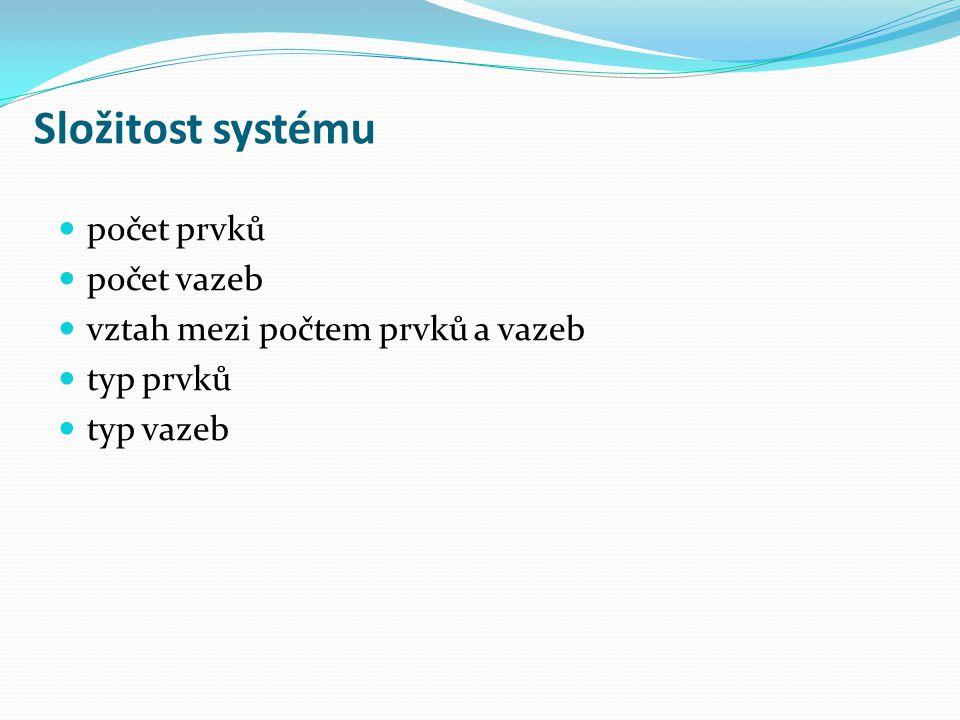Složitost systému počet prvků počet vazeb vztah mezi počtem prvků a vazeb typ prvků typ vazeb