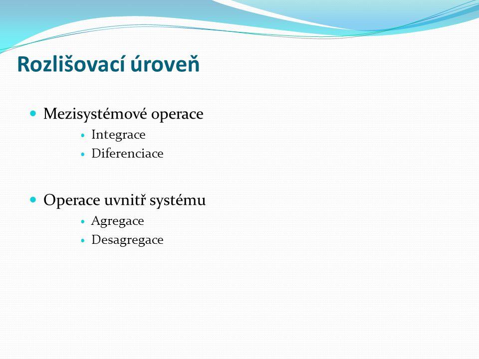 Rozlišovací úroveň Mezisystémové operace Integrace Diferenciace Operace uvnitř systému Agregace Desagregace