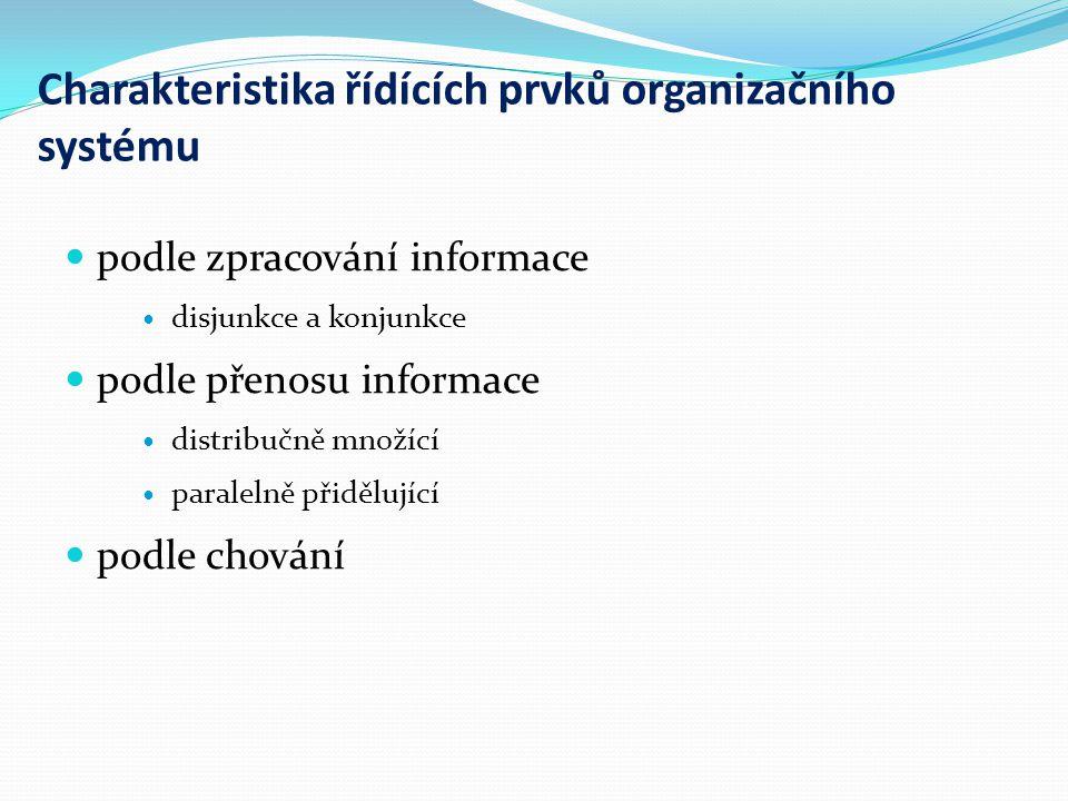 Charakteristika řídících prvků organizačního systému podle zpracování informace disjunkce a konjunkce podle přenosu informace distribučně množící para