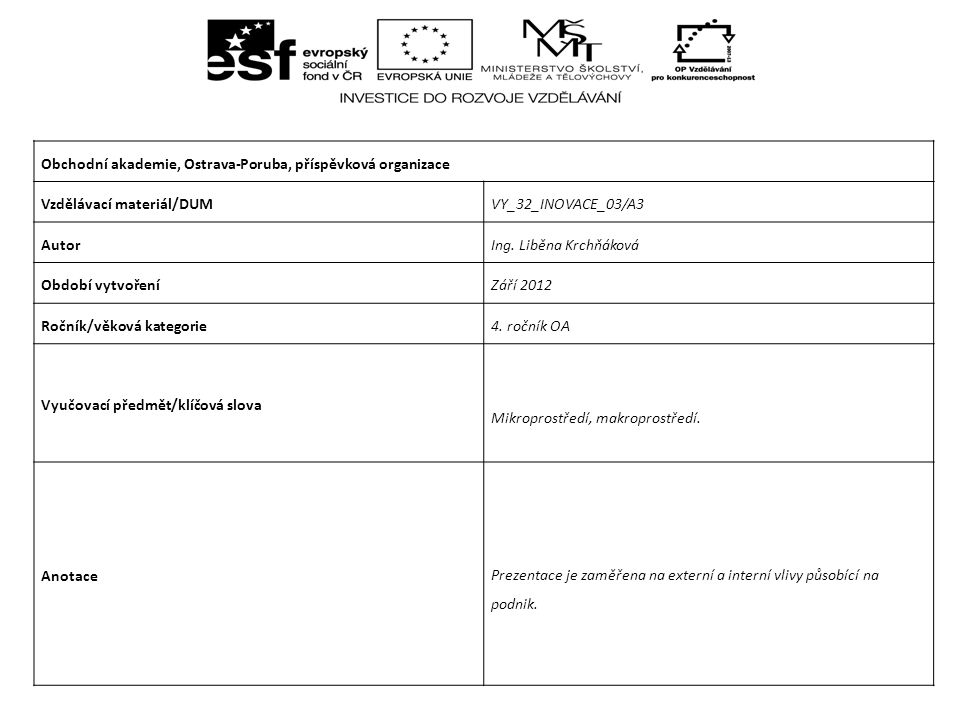 Marketing Prostředí marketingu Projekt je financován z prostředků ESF prostřednictvím Operačního programu Vzdělávání pro konkurenceschopnost a státním rozpočtem České republiky.
