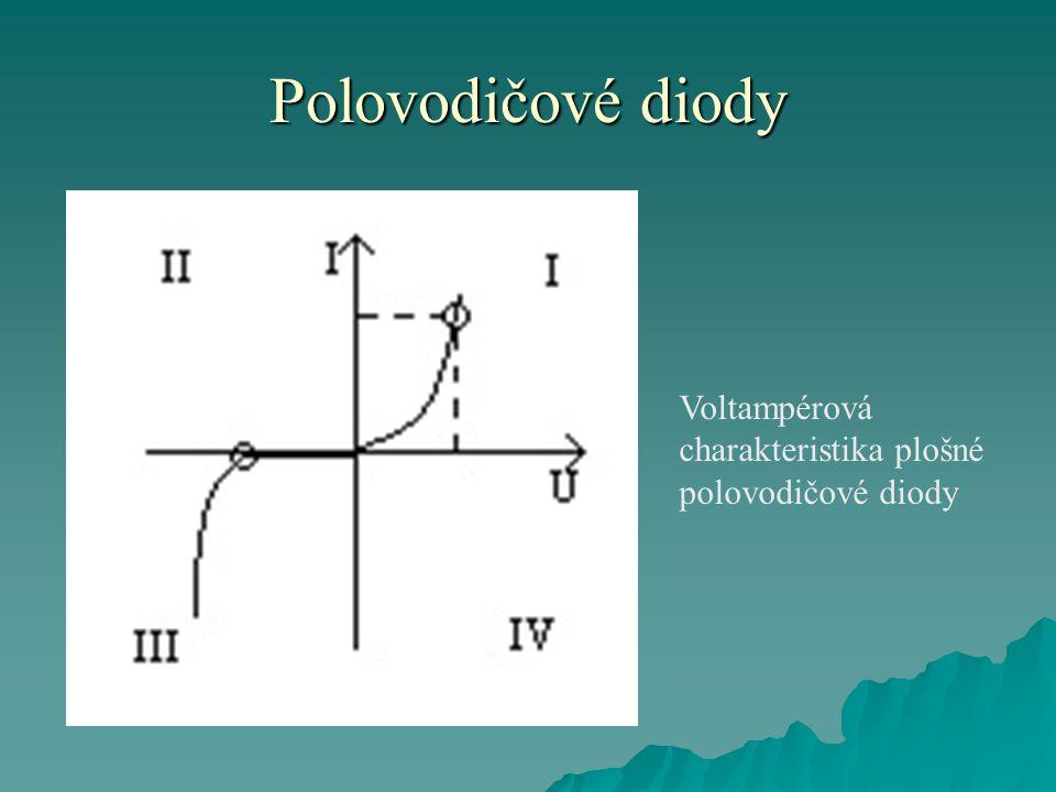Polovodičové diody Voltampérová charakteristika plošné polovodičové diody