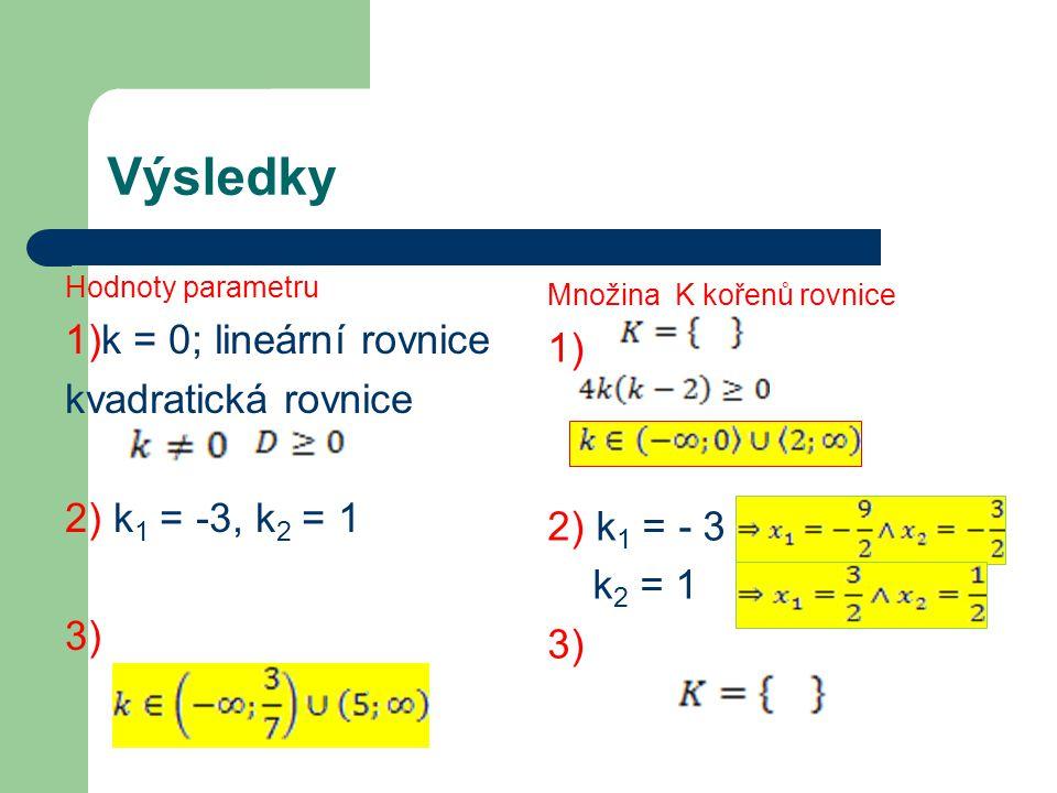 Výsledky Hodnoty parametru 1)k = 0; lineární rovnice kvadratická rovnice 2) k 1 = -3, k 2 = 1 3) Množina K kořenů rovnice 1) 2) k 1 = - 3 k 2 = 1 3)