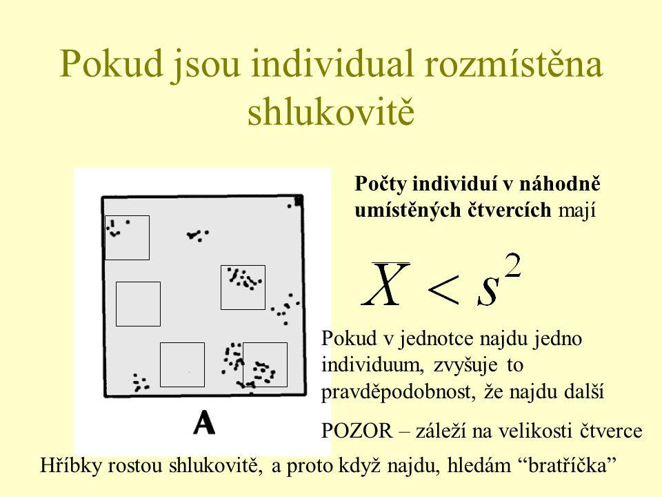 Pokud jsou individual rozmístěna shlukovitě Počty individuí v náhodně umístěných čtvercích mají Pokud v jednotce najdu jedno individuum, zvyšuje to pr