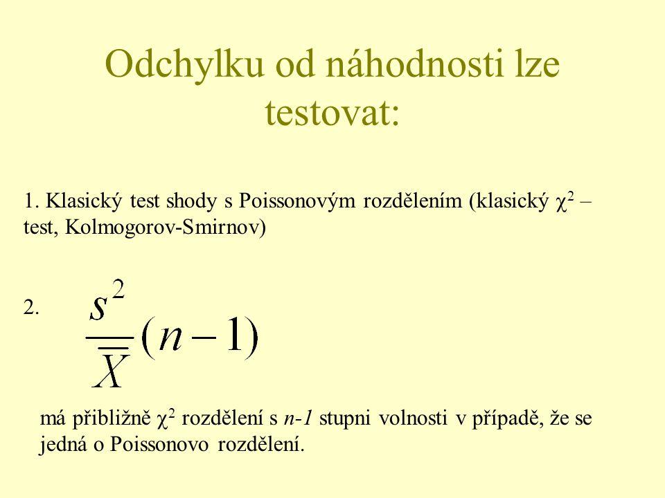 Odchylku od náhodnosti lze testovat: 1. Klasický test shody s Poissonovým rozdělením (klasický  2 – test, Kolmogorov-Smirnov) 2. má přibližně  2 roz