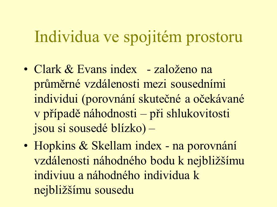 Individua ve spojitém prostoru Clark & Evans index - založeno na průměrné vzdálenosti mezi sousedními individui (porovnání skutečné a očekávané v příp