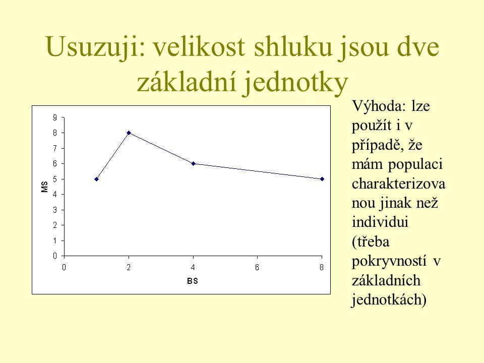 Usuzuji: velikost shluku jsou dve základní jednotky Výhoda: lze použít i v případě, že mám populaci charakterizova nou jinak než individui (třeba pokr