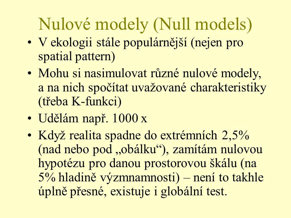 Nulové modely (Null models) V ekologii stále populárnější (nejen pro spatial pattern) Mohu si nasimulovat různé nulové modely, a na nich spočítat uvaž