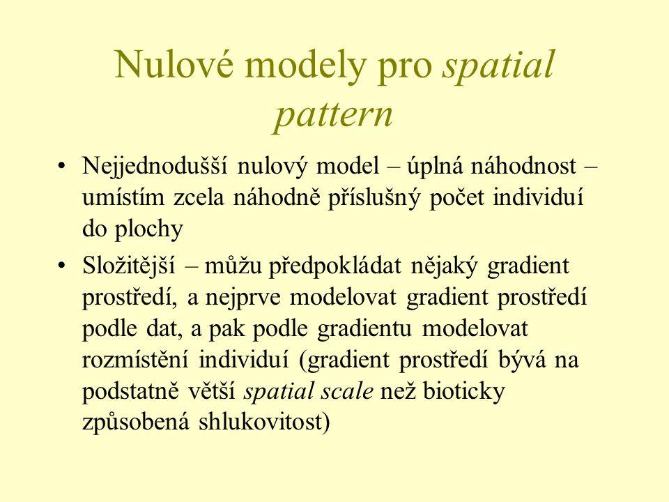 Nulové modely pro spatial pattern Nejjednodušší nulový model – úplná náhodnost – umístím zcela náhodně příslušný počet individuí do plochy Složitější