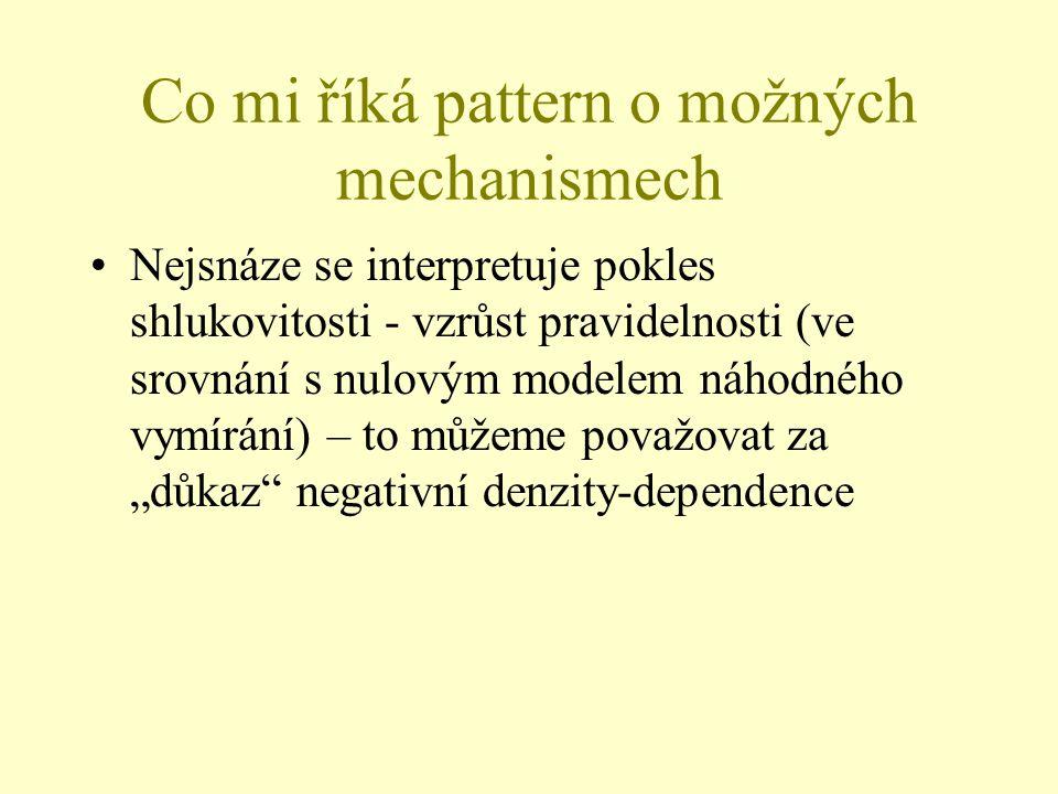 Co mi říká pattern o možných mechanismech Nejsnáze se interpretuje pokles shlukovitosti - vzrůst pravidelnosti (ve srovnání s nulovým modelem náhodnéh