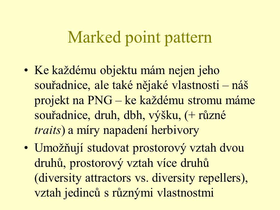 Marked point pattern Ke každému objektu mám nejen jeho souřadnice, ale také nějaké vlastnosti – náš projekt na PNG – ke každému stromu máme souřadnice