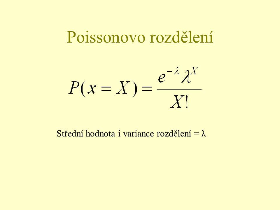 Střední hodnota i variance rozdělení = λ