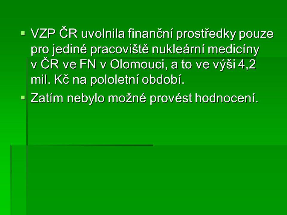  VZP ČR uvolnila finanční prostředky pouze pro jediné pracoviště nukleární medicíny v ČR ve FN v Olomouci, a to ve výši 4,2 mil. Kč na pololetní obdo