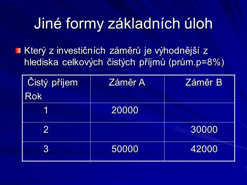 Jiné formy základních úloh Který z investičních záměrů je výhodnější z hlediska celkových čistých příjmů (prům.p=8%) Čistý příjem Čistý příjemRok Záměr A Záměr A Záměr B Záměr B 1 20000 20000 2 30000 30000 3 50000 50000 42000 42000