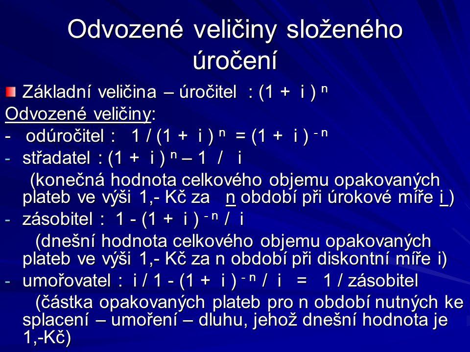 Odvozené veličiny složeného úročení Základní veličina – úročitel : (1 + i ) n Odvozené veličiny: - odúročitel : 1 / (1 + i ) n = (1 + i ) - n - střada