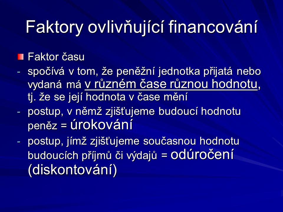 Faktory ovlivňující financování Faktor času - spočívá v tom, že peněžní jednotka přijatá nebo vydaná má v různém čase různou hodnotu, tj. že se její h